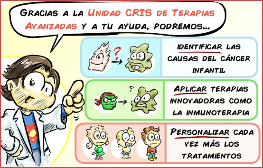 Unidad CRIS de terapias avanzadas en cáncer infantil