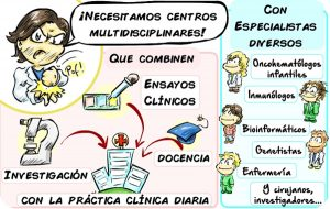 Unidad CRIS en cáncer infantil: profesionales